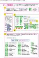「Medical Guide おおさか肝疾患ネットワーク Vol.2」大阪府肝疾患連携拠点病院協議会監修