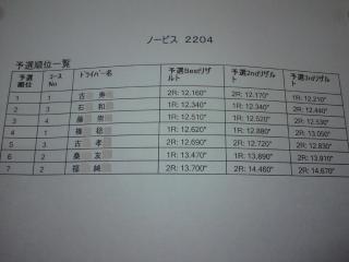 2010-車輪村-0425-6