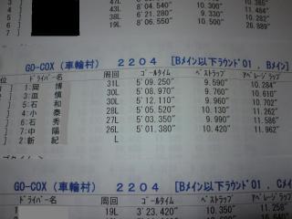2010-車輪村-0425-3