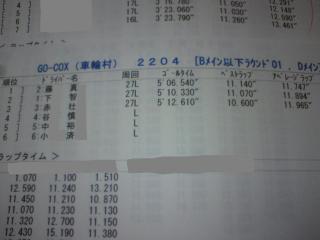 2010-車輪村-0425-5