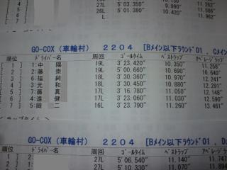 2010-車輪村-0425-4
