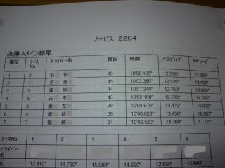 2010-車輪村-0425-7
