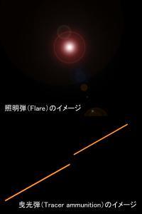 照明弾と曳光弾のイメージ