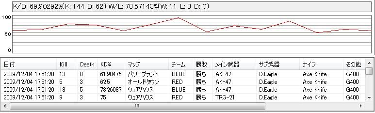 2009y12m04d_230002363.jpg