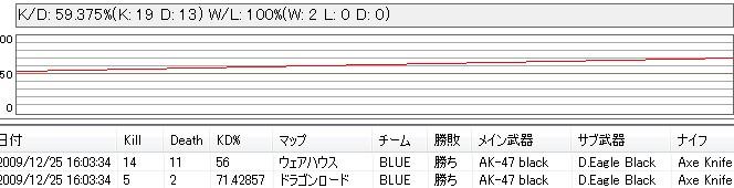 2009y12m25d_164723298.jpg