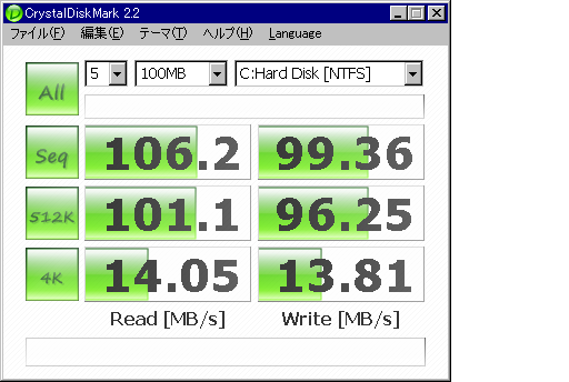 LSI Logicドライバ+ZFS側Intel Pro/1000pt+ZIL無効のディスクベンチ