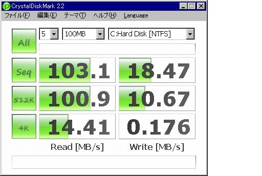 LSI Logicドライバ+ZFS側Realtek8111Cのディスクベンチ