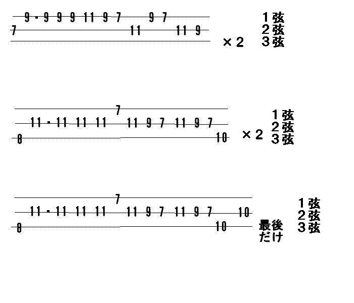 ガンマレイ楽譜