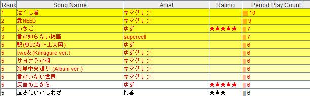 0908_D_SONGS.jpg