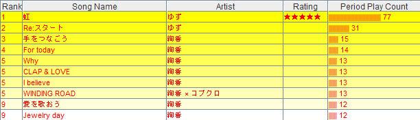 0909_D_SONGS.jpg