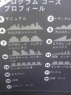 圏体ルームランナー4