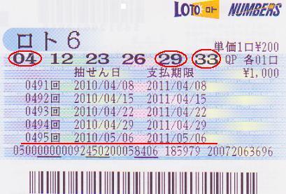 ロト6当選0506