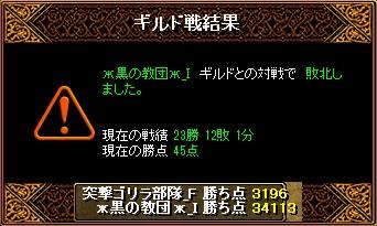 RedStone 11.01.21[01] 黒の教団