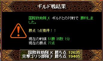 RedStone 11.04.18[01] 国際