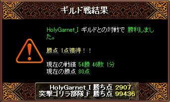 RedStone 11.05.23[08] ホーリーガーネット 結果