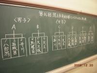 H20.12.20 ミニバス抽選会 007