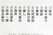石井一先生漢字テスト