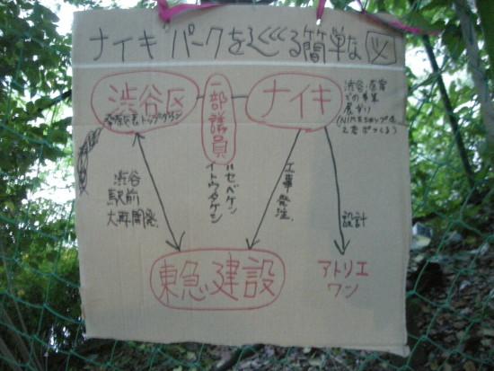 宮下公園の改修計画背景想像図