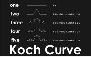kochCurve001.jpg