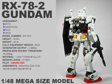 MEGA SIZE MODEL GUNDAM