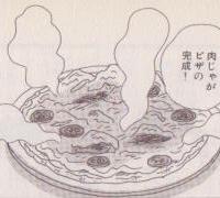 肉じゃがピザ図