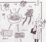 カキと豚バラとセリと油揚げのお鍋図