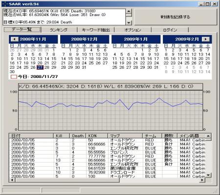 SAAR_ss01_convert_20090105182939.jpg