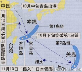 2004年11月中国#27721;#32423;核潜艇突破#23707;#38142;示意#22270;