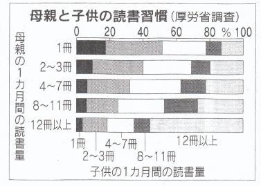 100720 日経新聞