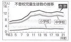 100806 産経新聞