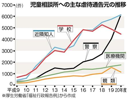 100808 産経新聞