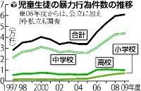 20100915-読売