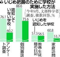 101117 読売新聞