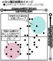 101119 読売新聞グラフ