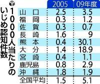 101128読売