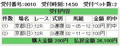2010.6.13 京都12レース