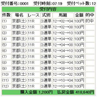 2010.10.30 京都11R買い目