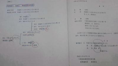 H22記述不登法答案構成①