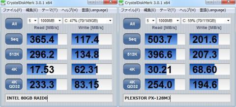 PLEXTOR PX-128M3