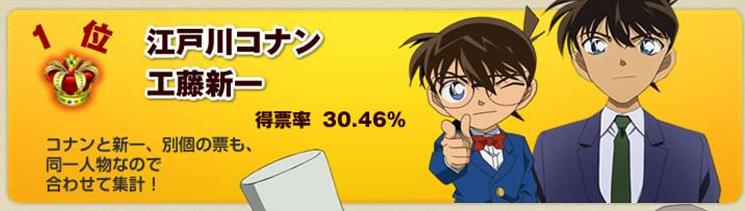 コナン人気投票3