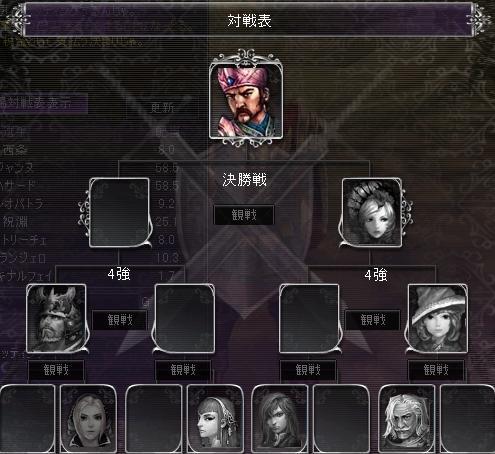 剣闘62023