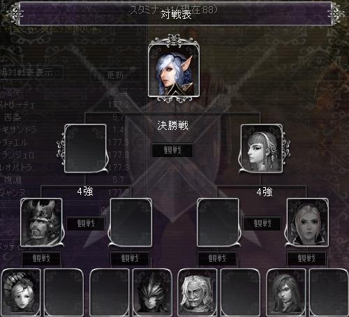 剣闘62019