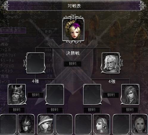 剣闘62119