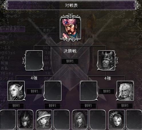剣闘62123