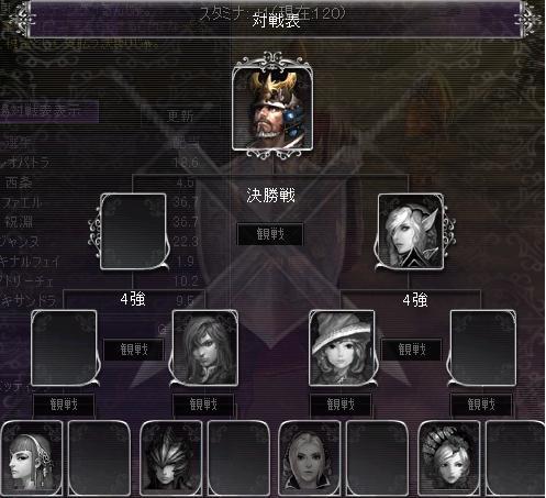 剣闘62223