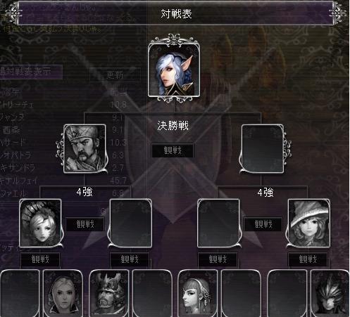 剣闘62221