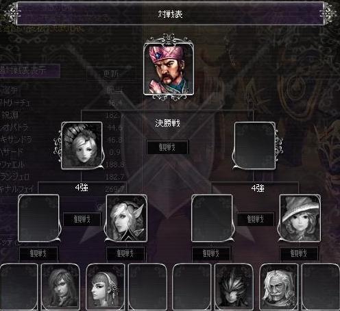 剣闘62821
