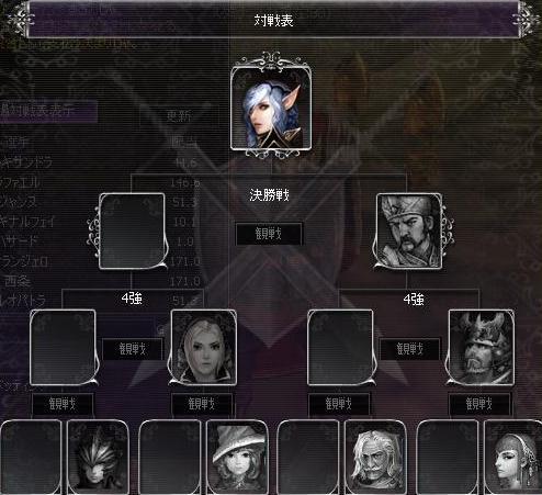 剣闘63019