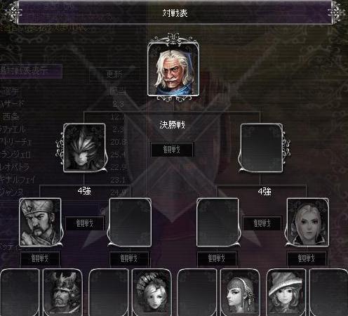 剣闘7119