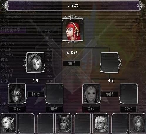 剣闘7121